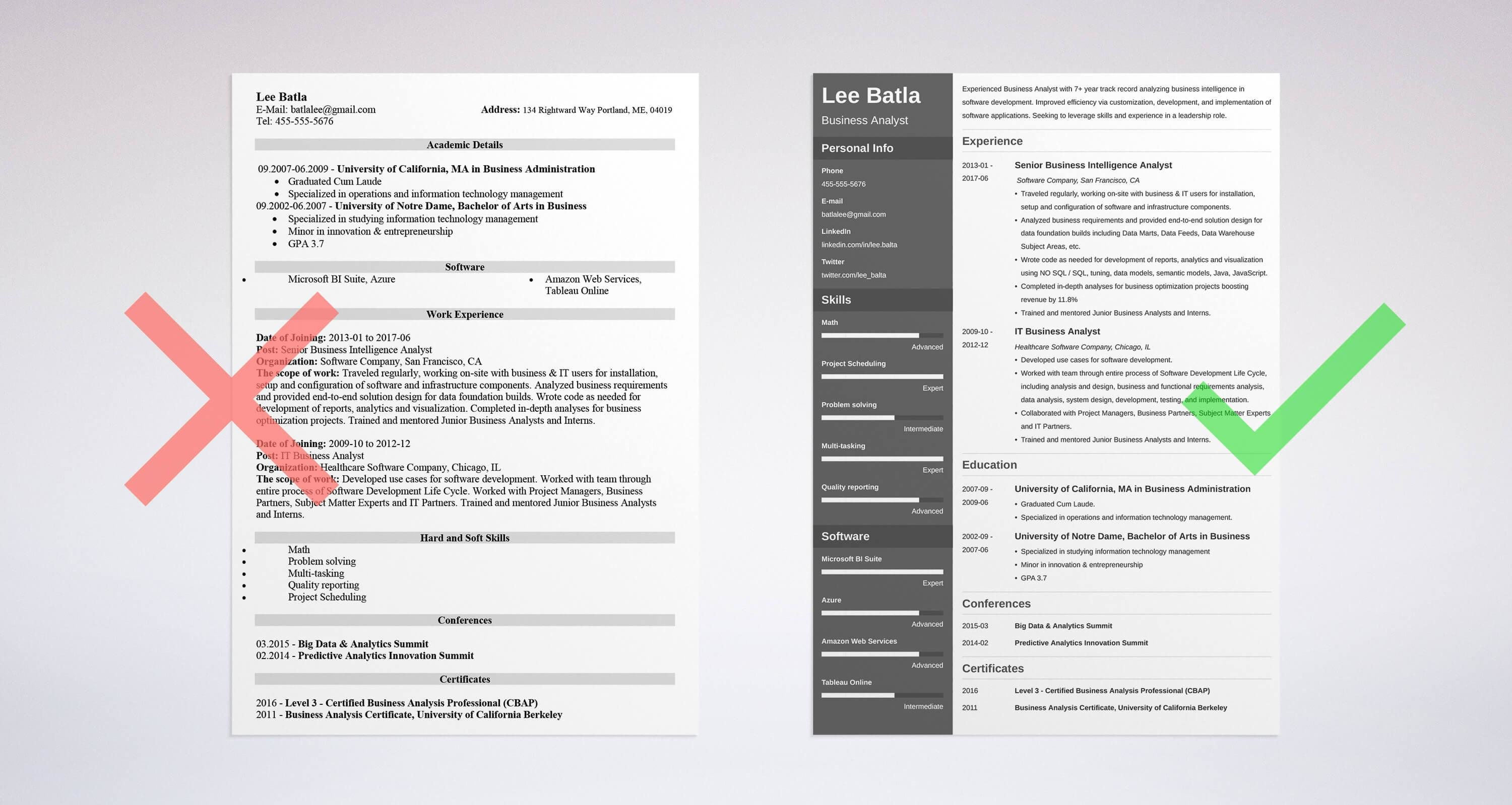 Effectively analyzing and communicating important information is a crucial skill set required for success in any organization. Business Analyst Resume Samples Summary Examples