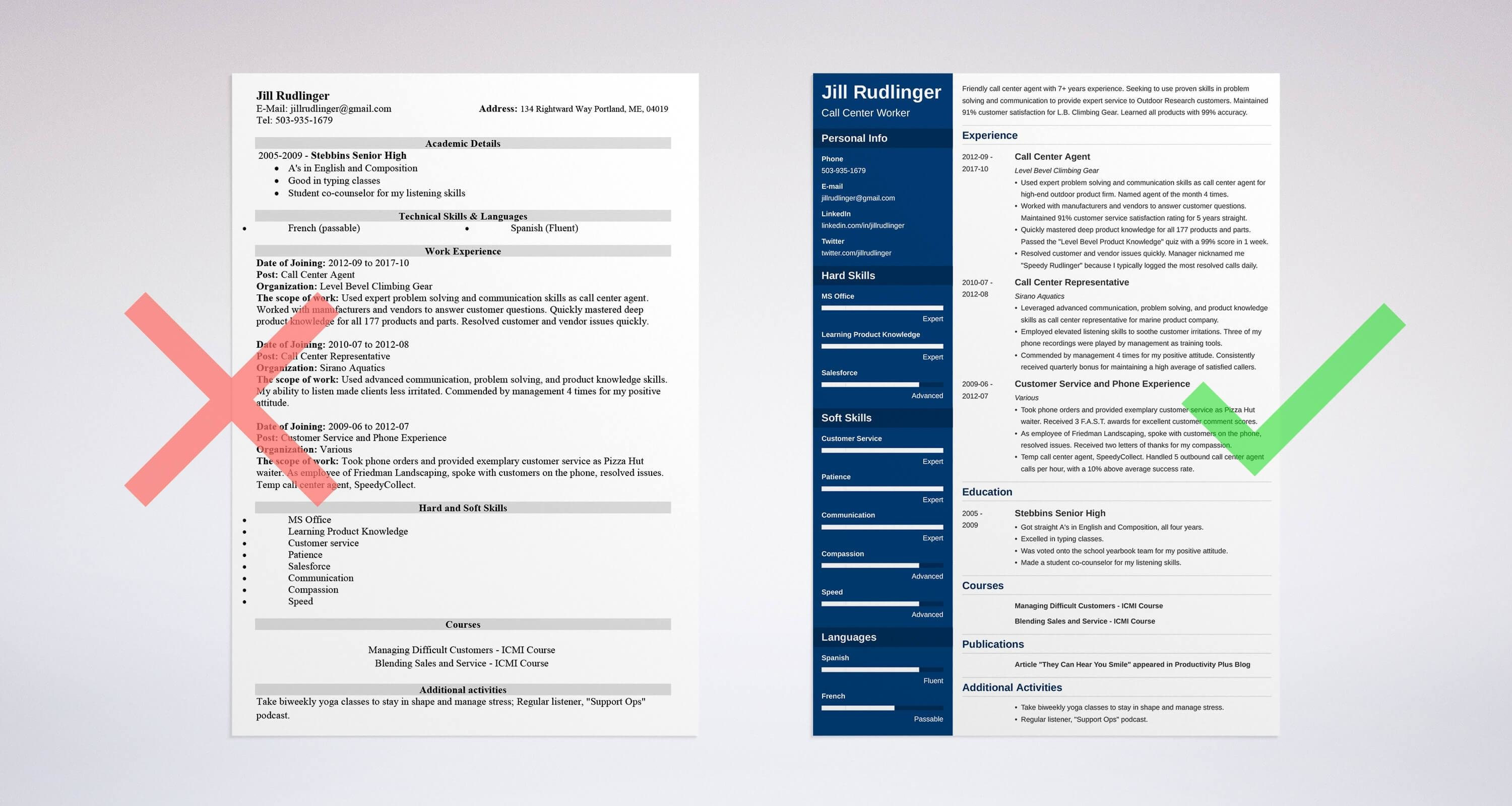 Nice Resume Examples Call Center Resume Sample And Complete Guide 20 Examples