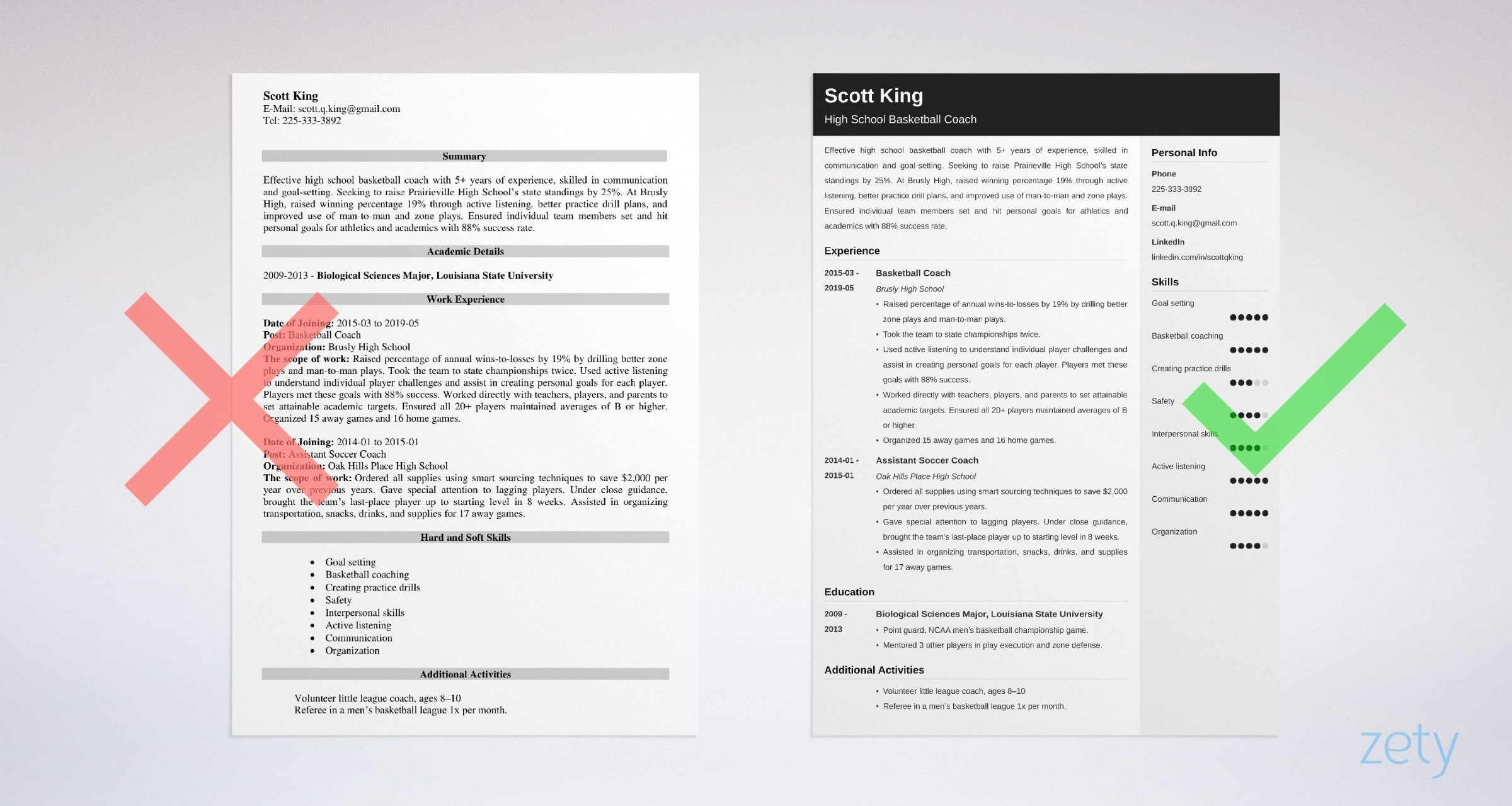 sports guide resume sample