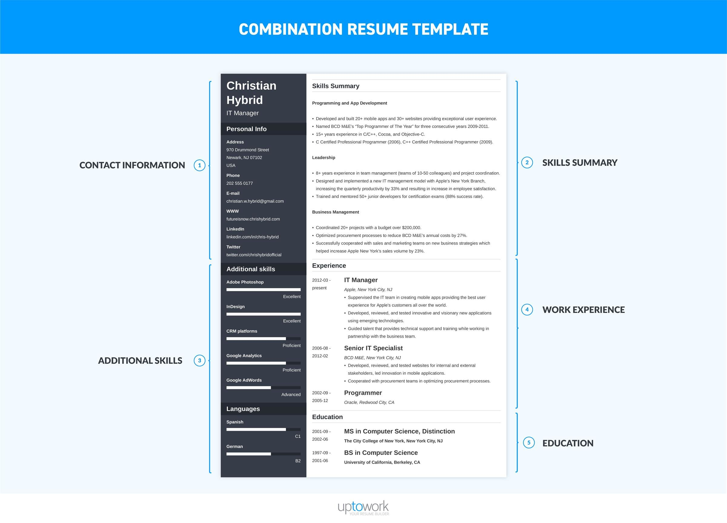 What Is A Combination Resume Format Combination Resume Template 5 Examples Complete Guide