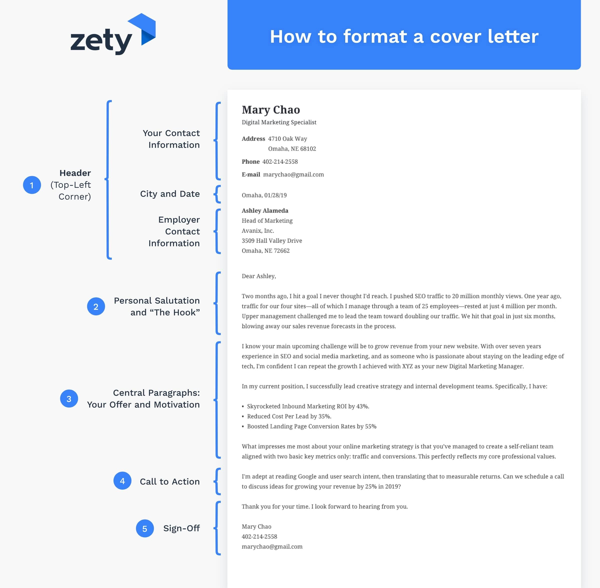 Electronic Cover Letter Format Cover Letter Format Templates Ready To Use Layouts 20 Samples