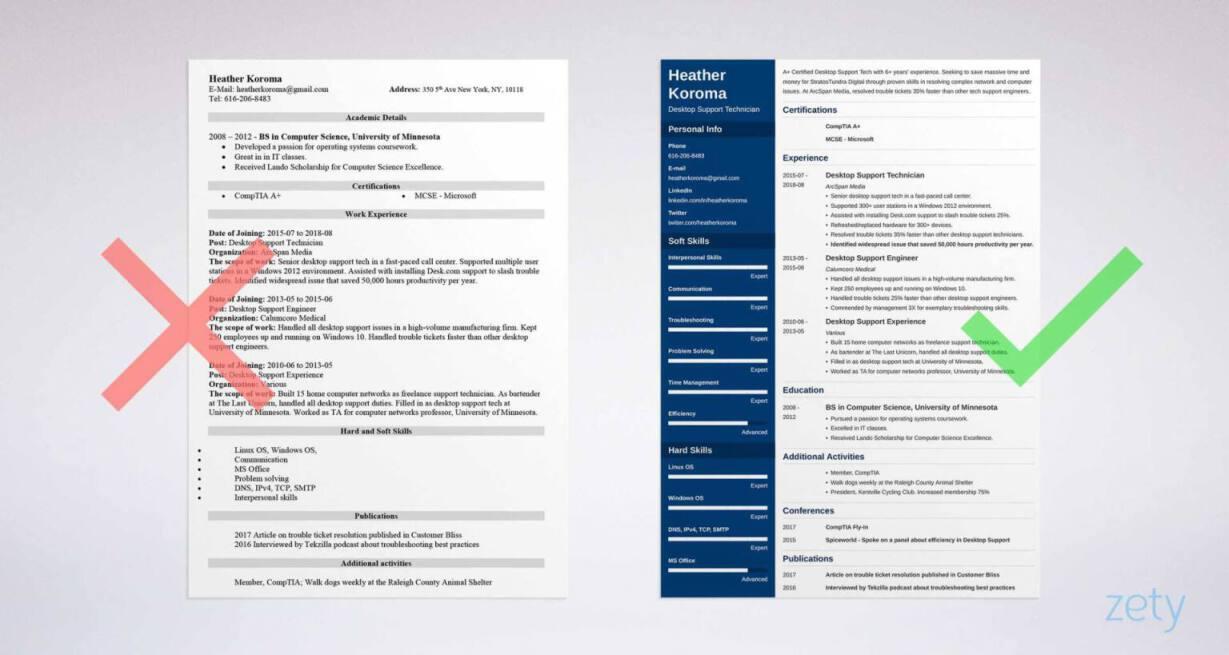 job description for application support