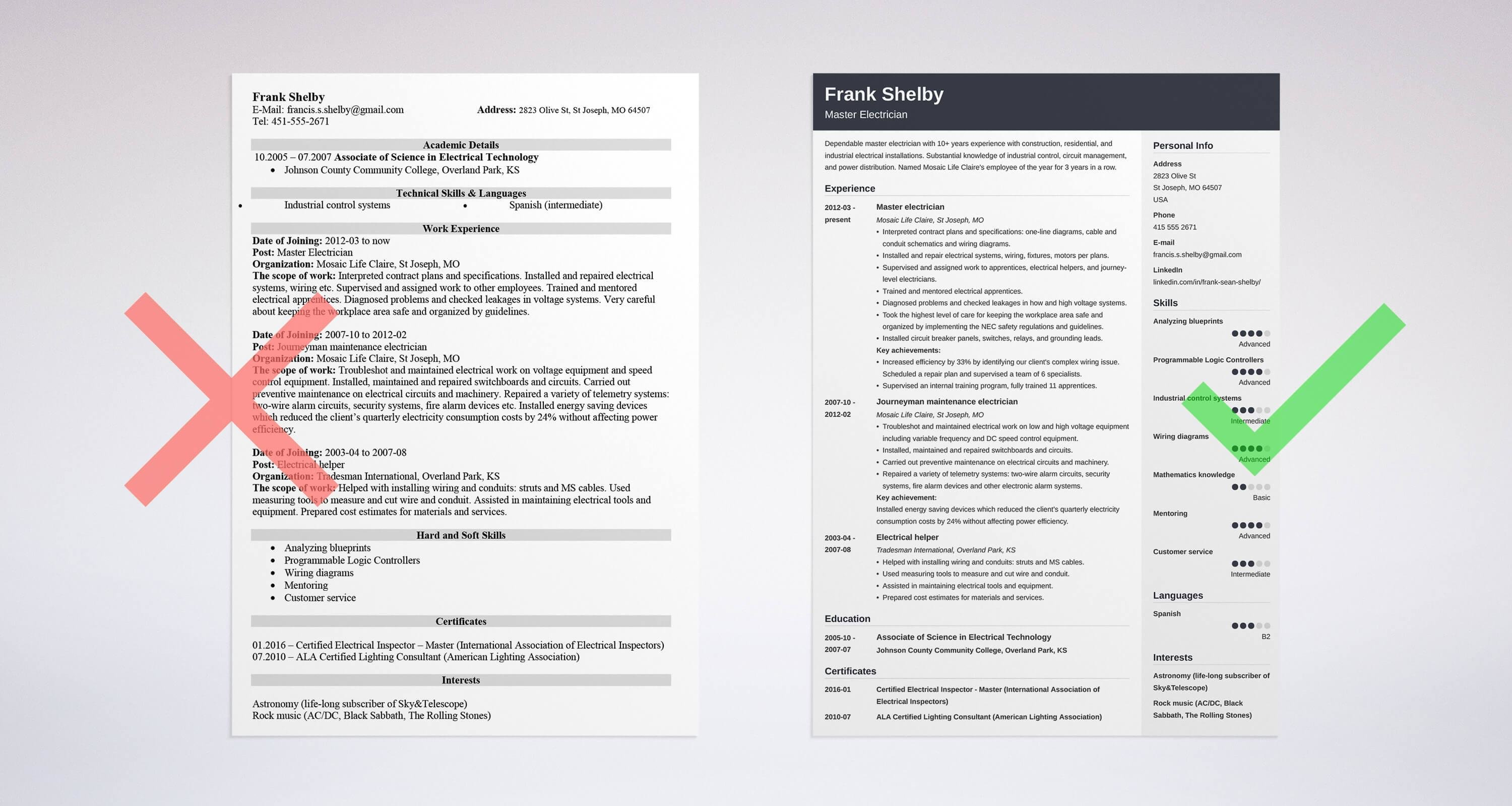 Iti Resume Format Electrician Resume Sample Complete Guide 20 Examples