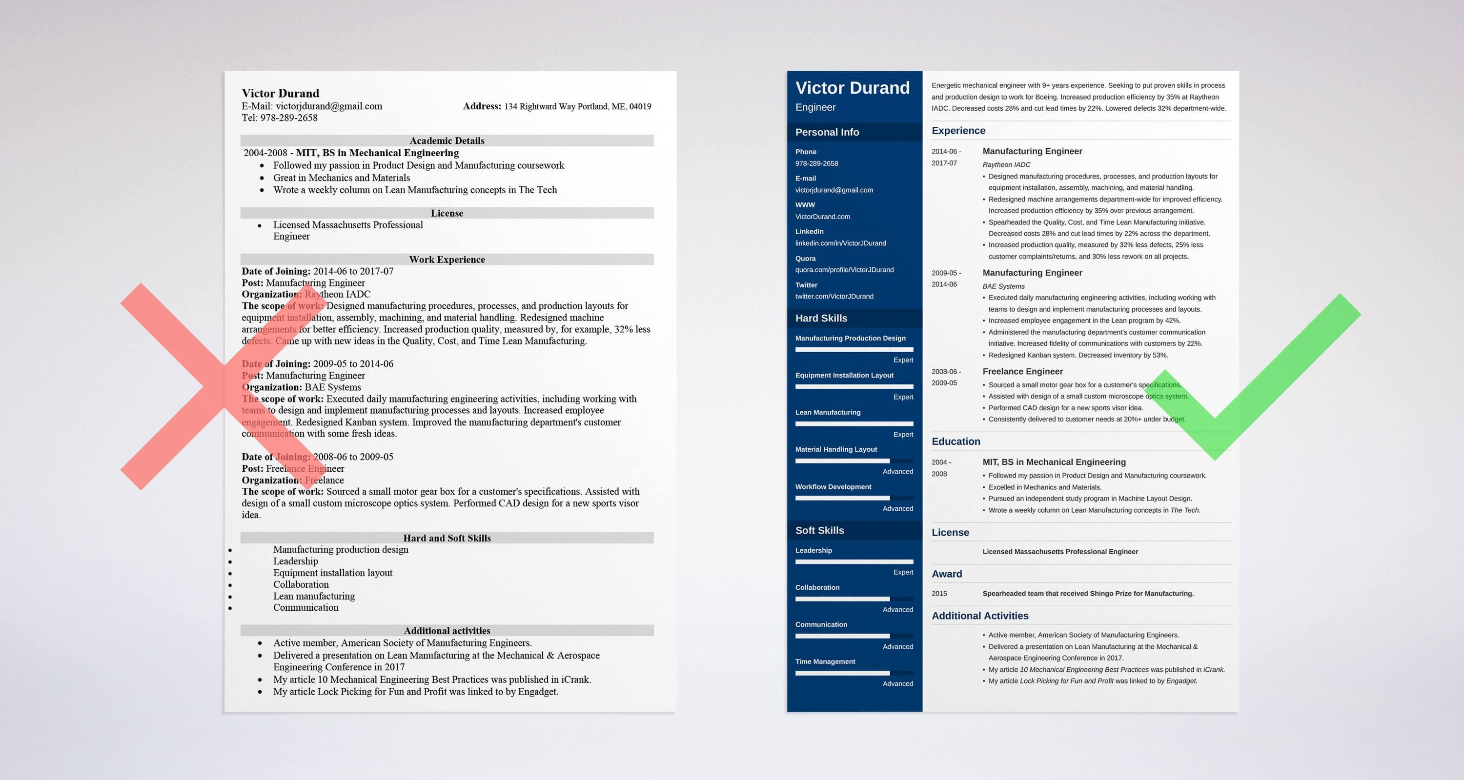 Top Ten Resume Formats Engineering Resume Sample And Complete Guide 20 Examples
