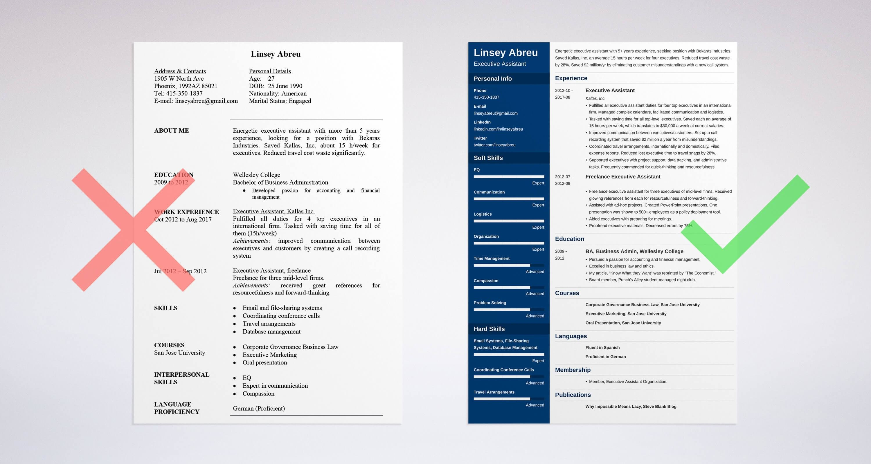 Sample Resume For Executive Assistant To Ceo Executive Assistant Resume Sample And Complete Guide 20