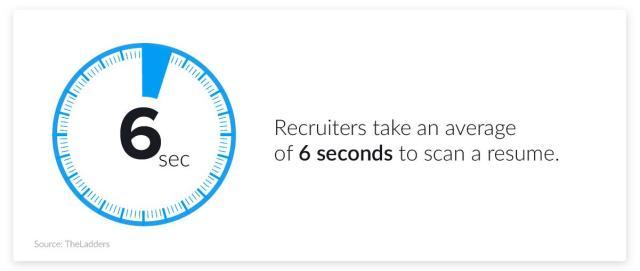 Image result for resume stats