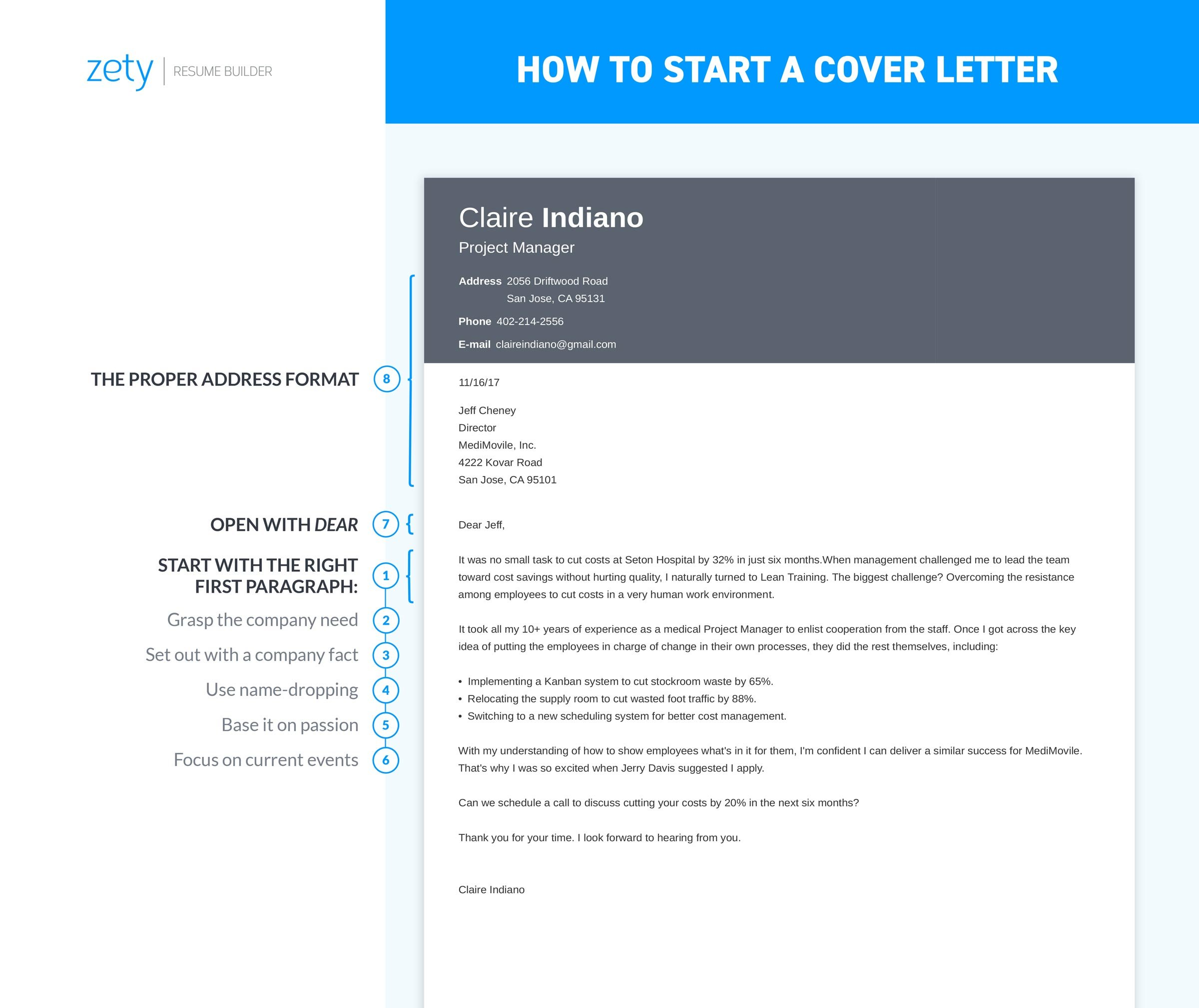 Infographic On How To Start A Cover Letter