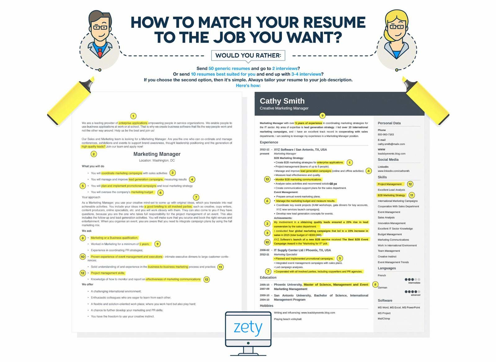 How To Write A Resumer How To Make A Resume For A Job From Application To Interview In 24h