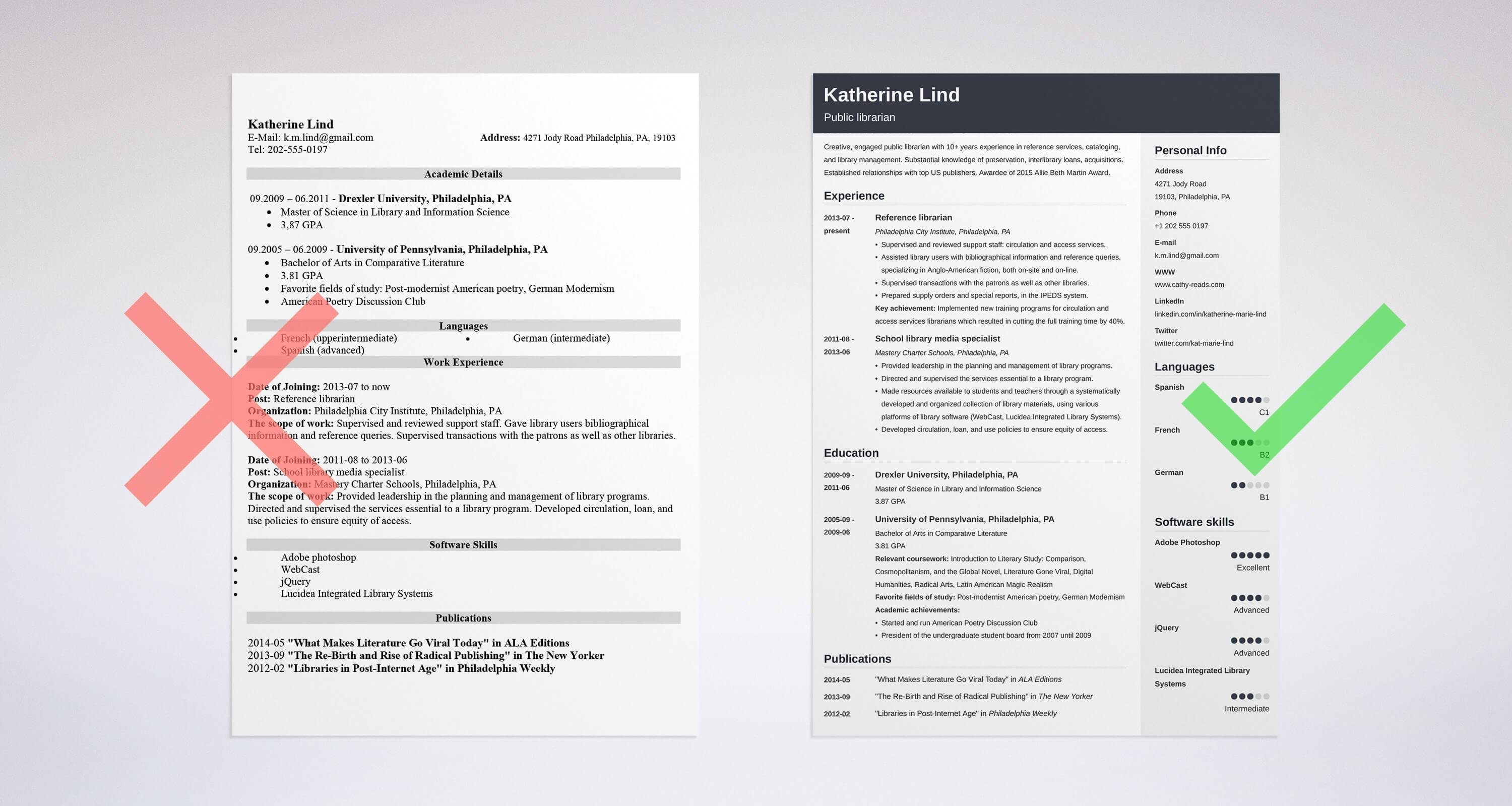 Librarian Resume Sample & Complete Guide 20 Examples