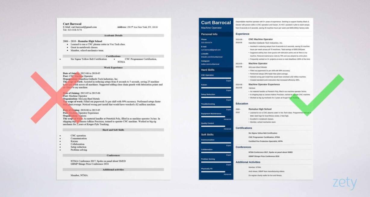 Sample Resume Templates. Sample Resume Templates. Sample Machine Operator