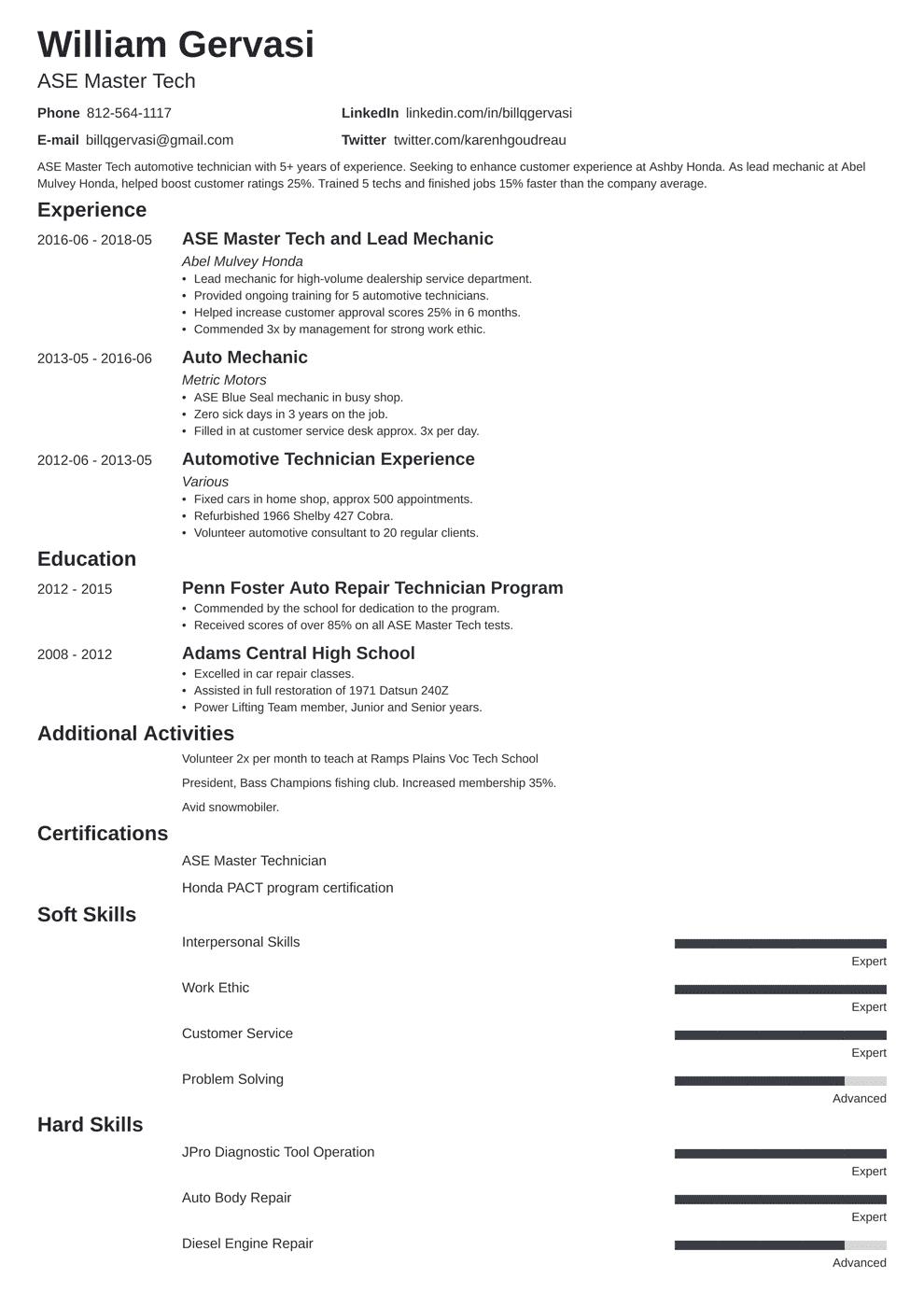 Additional Skills On Resume Examples