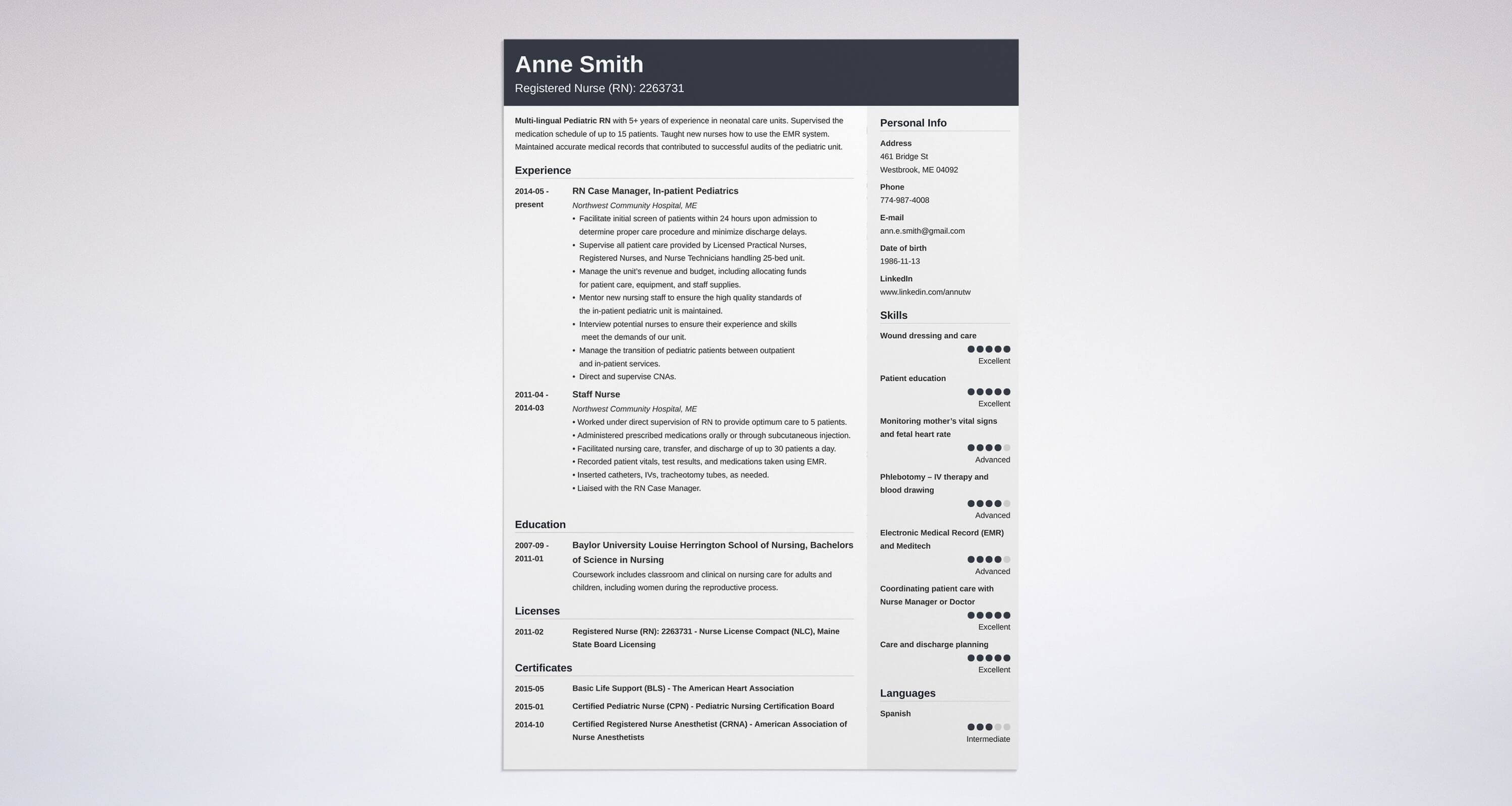Sample Resume Rn Nursing Resume Template Guide Examples Of Experience Skills