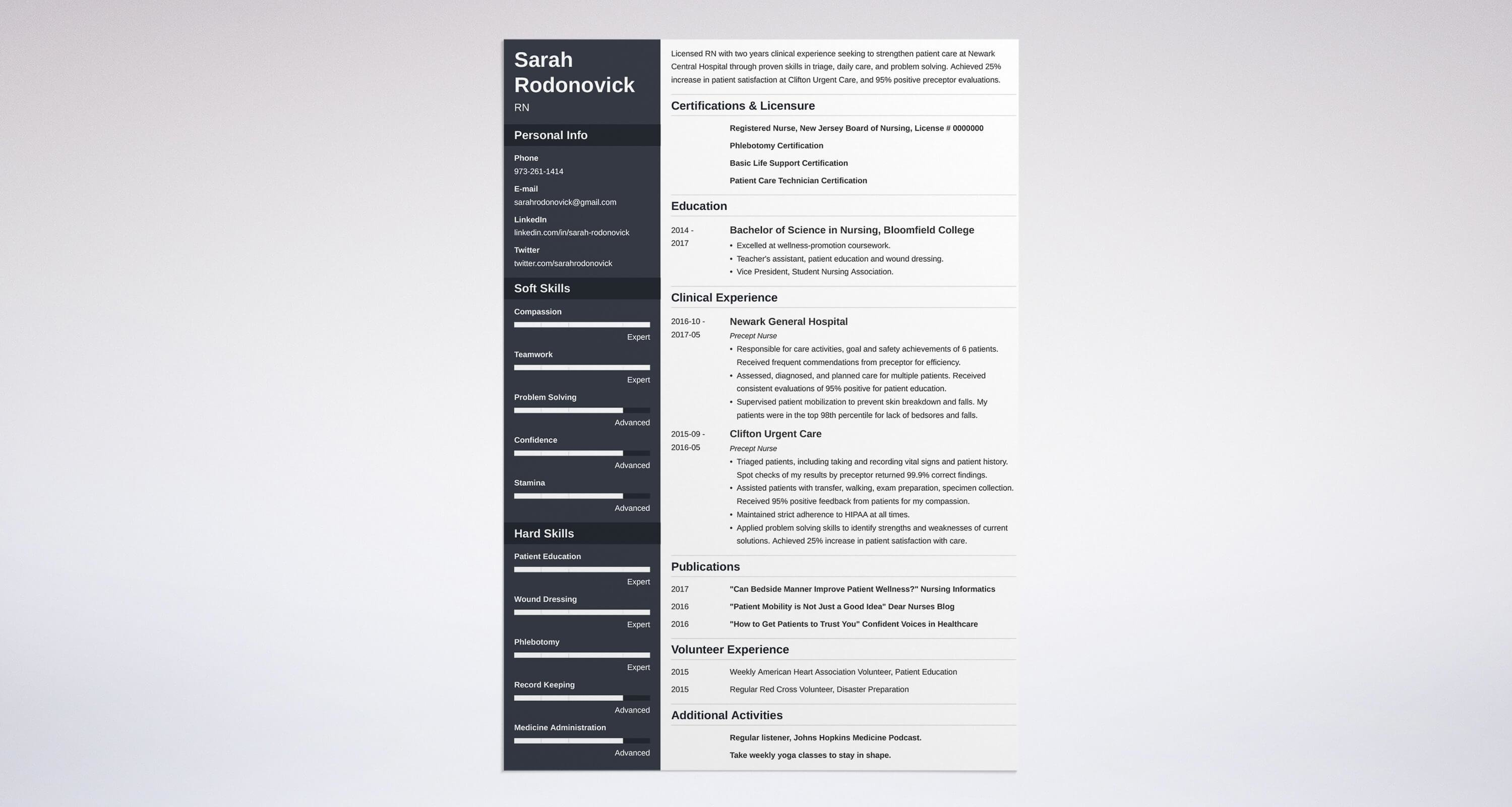 Nursing Student Resume: Sample & Complete Guide [20+ Examples]