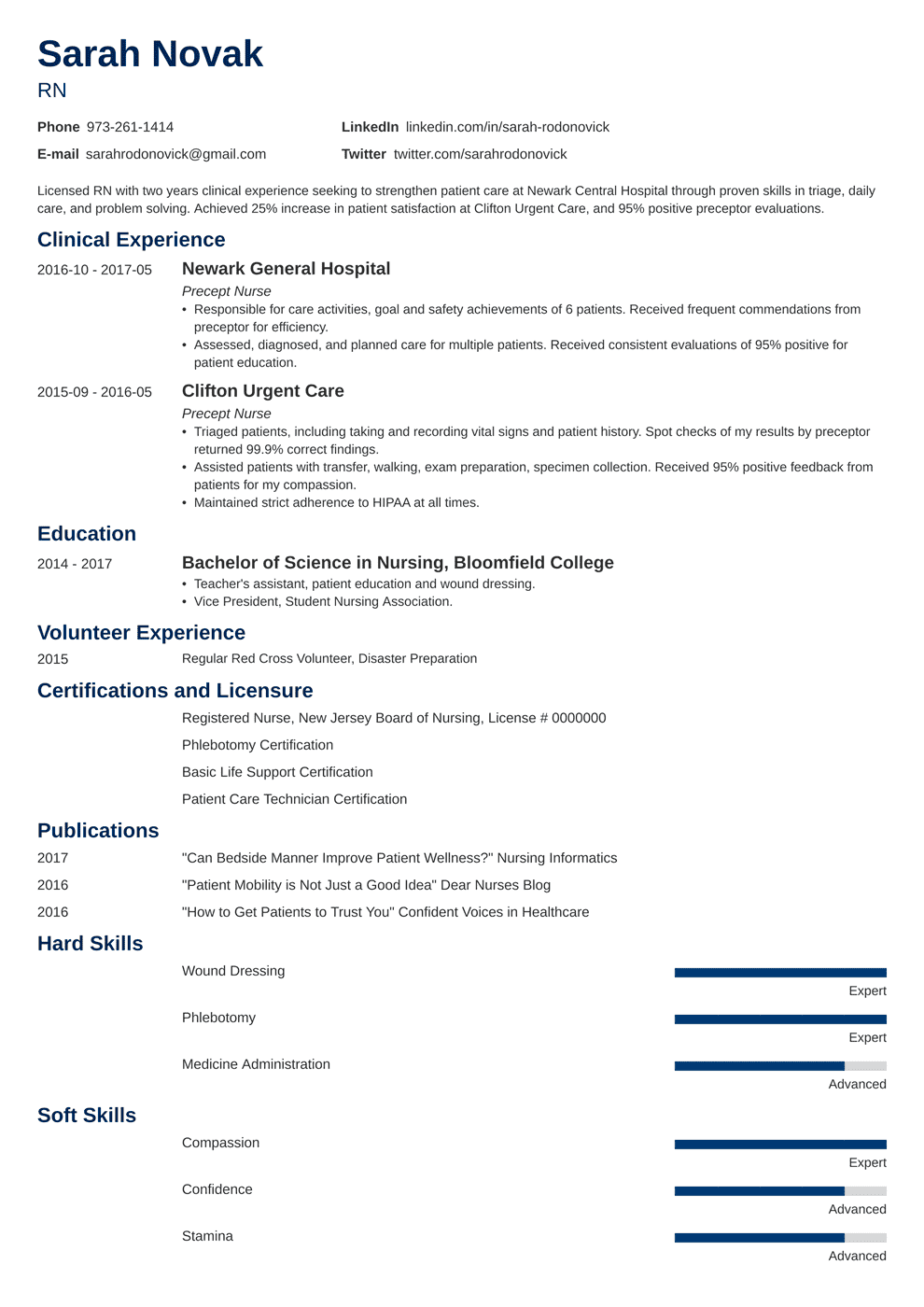 Good Skills To Write On Resume Nursing Student Resume Template Guide For New Grads Skills List