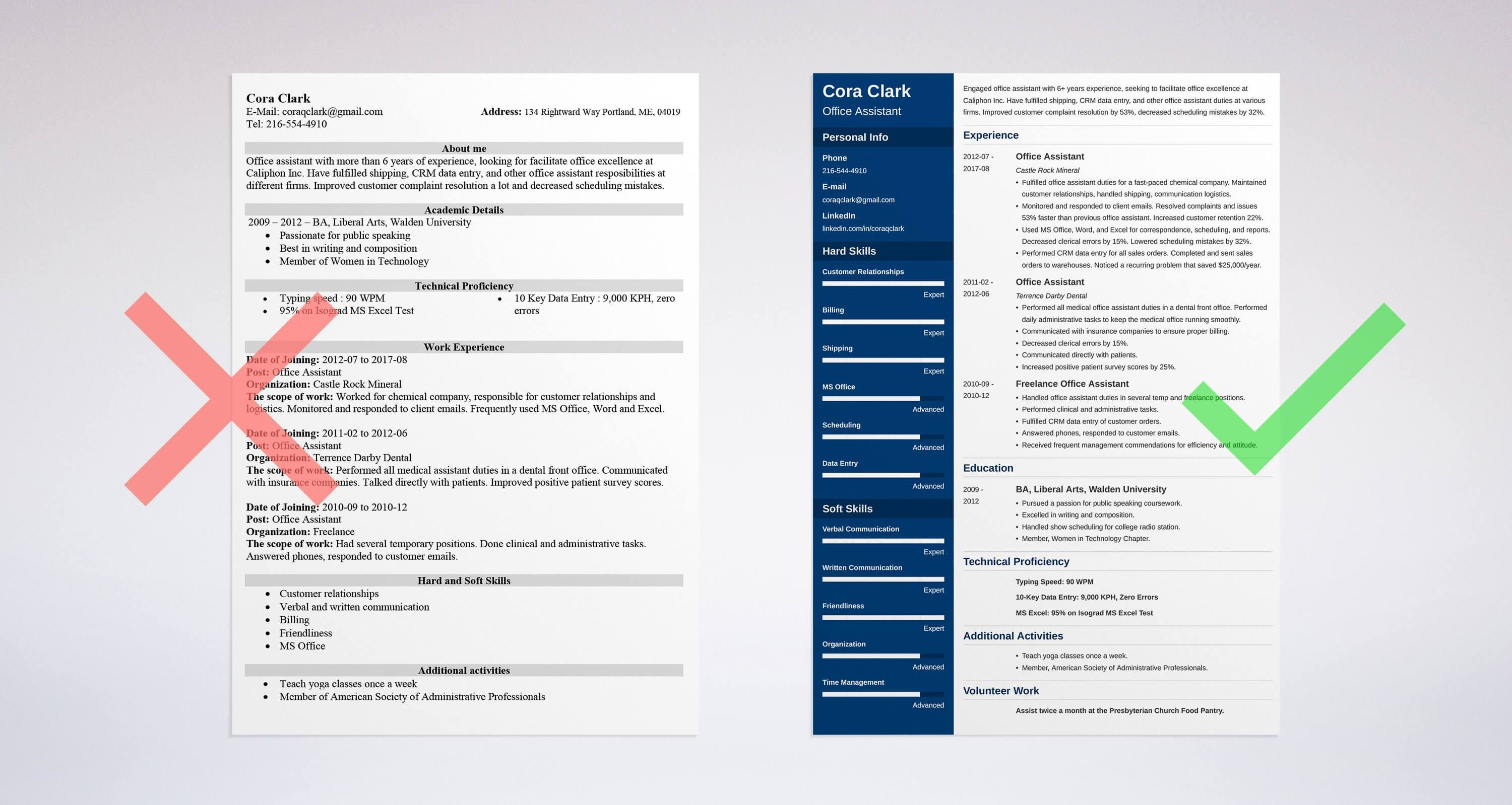 Office Assistant Resume Sample Skills Duties Amp More Tips