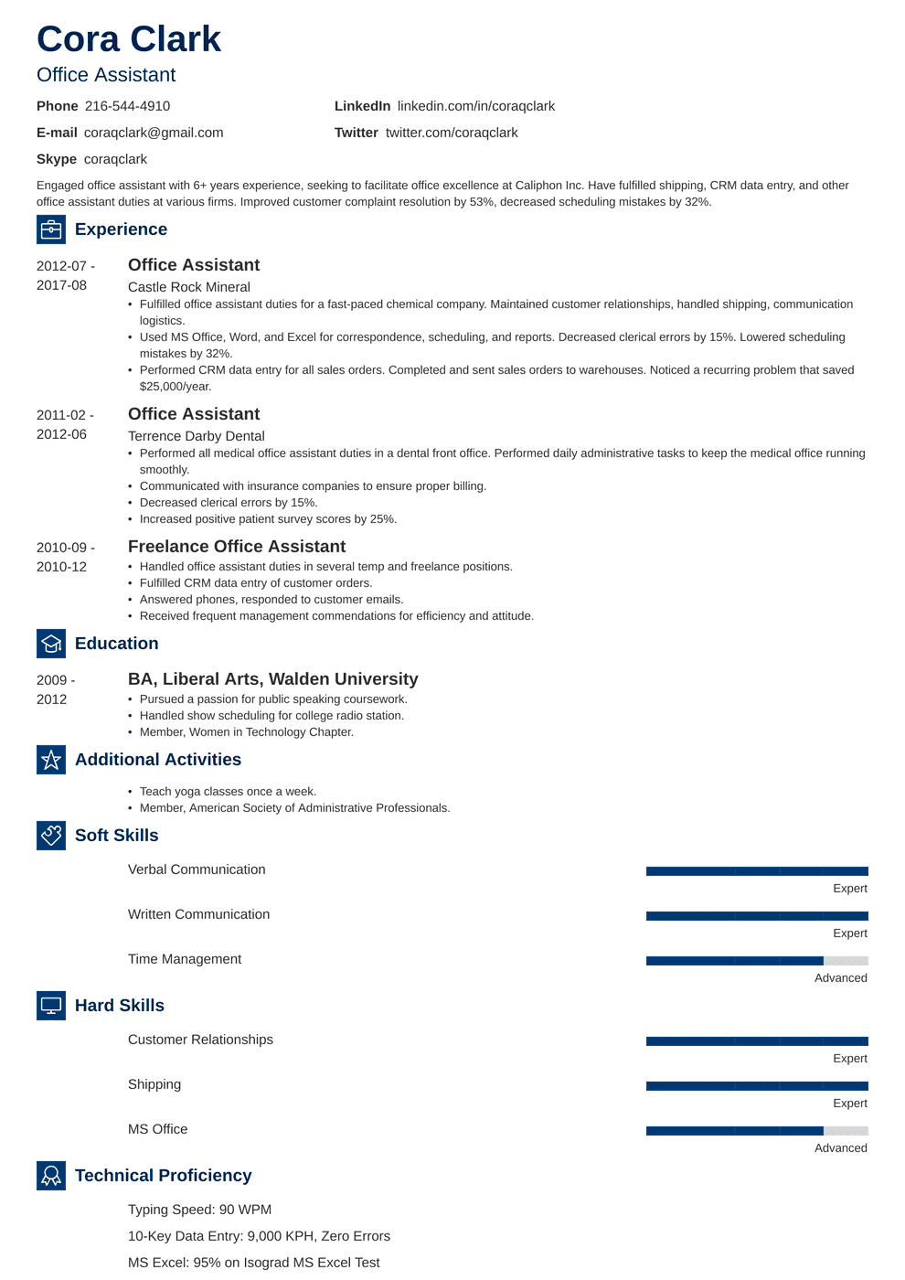 Resume Templates For Office Office Assistant Resume Sample Complete Guide 20 Examples