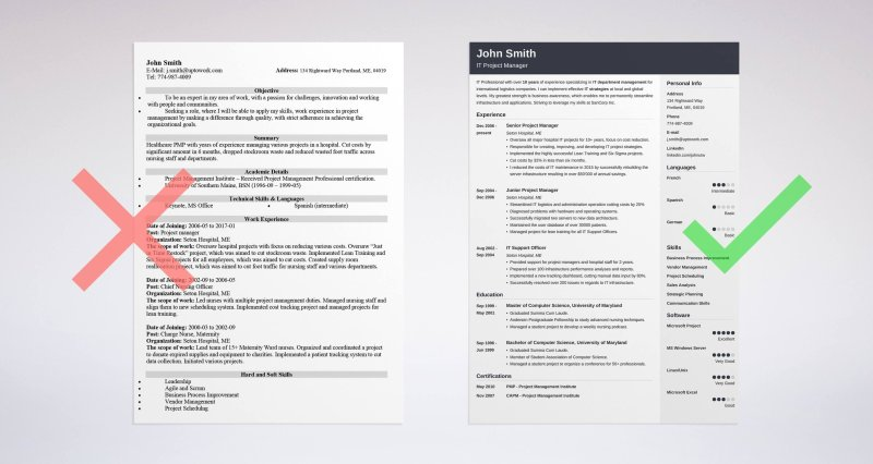 a current and modern sample and example of a good cover letter and resume