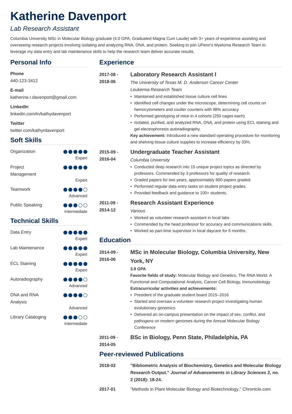 Resume Templates Biology Majors
