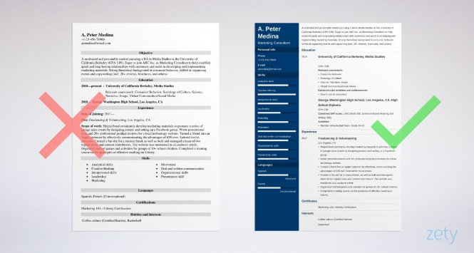 Write A Resume With No Experience