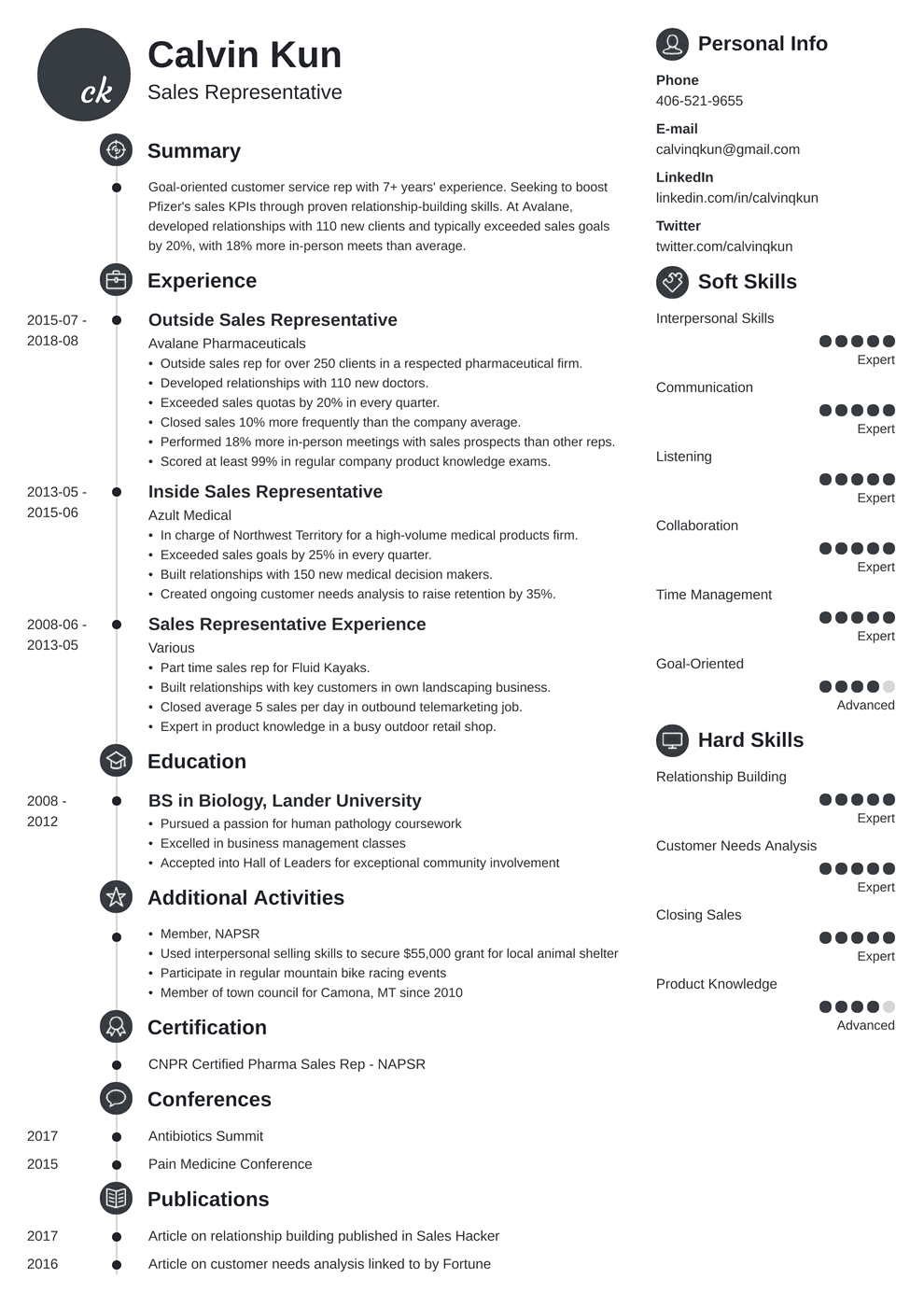 Soft Skills For Resume Sales Representative Resume Sample Writing Guide 20 Examples