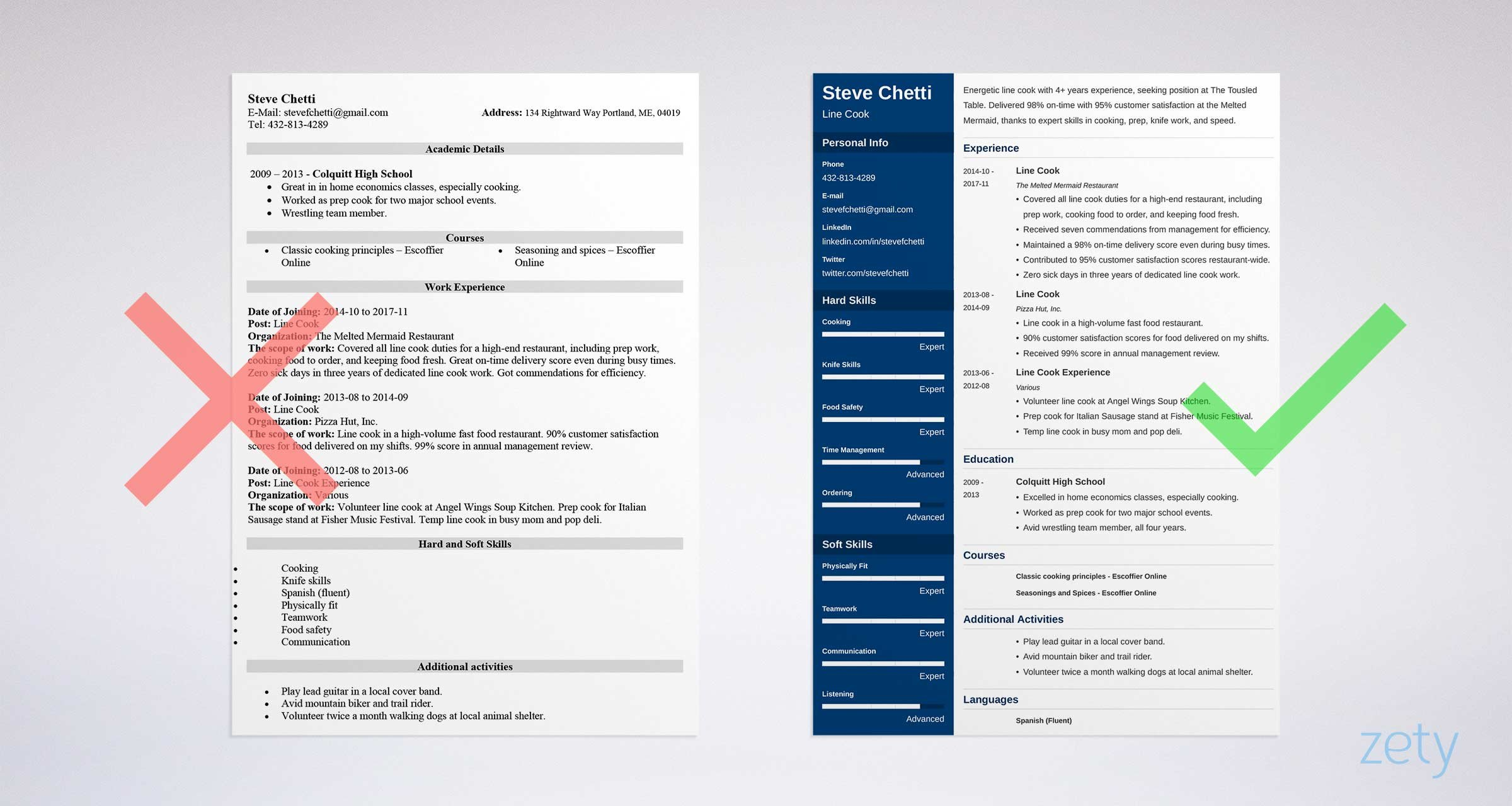 resume sample cook assistant