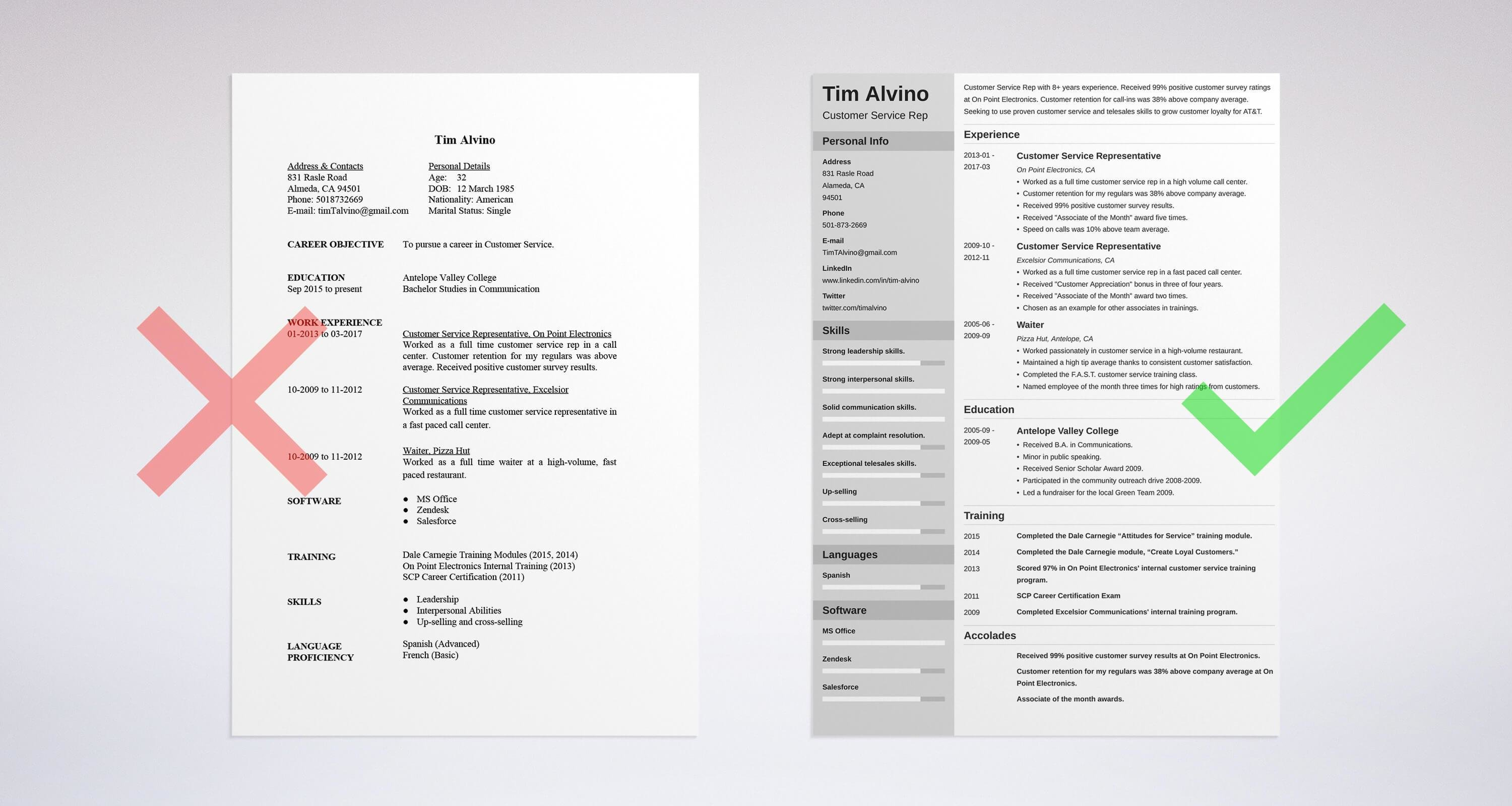 Emailing A Resume Sample And Complete Guide 12 Examples