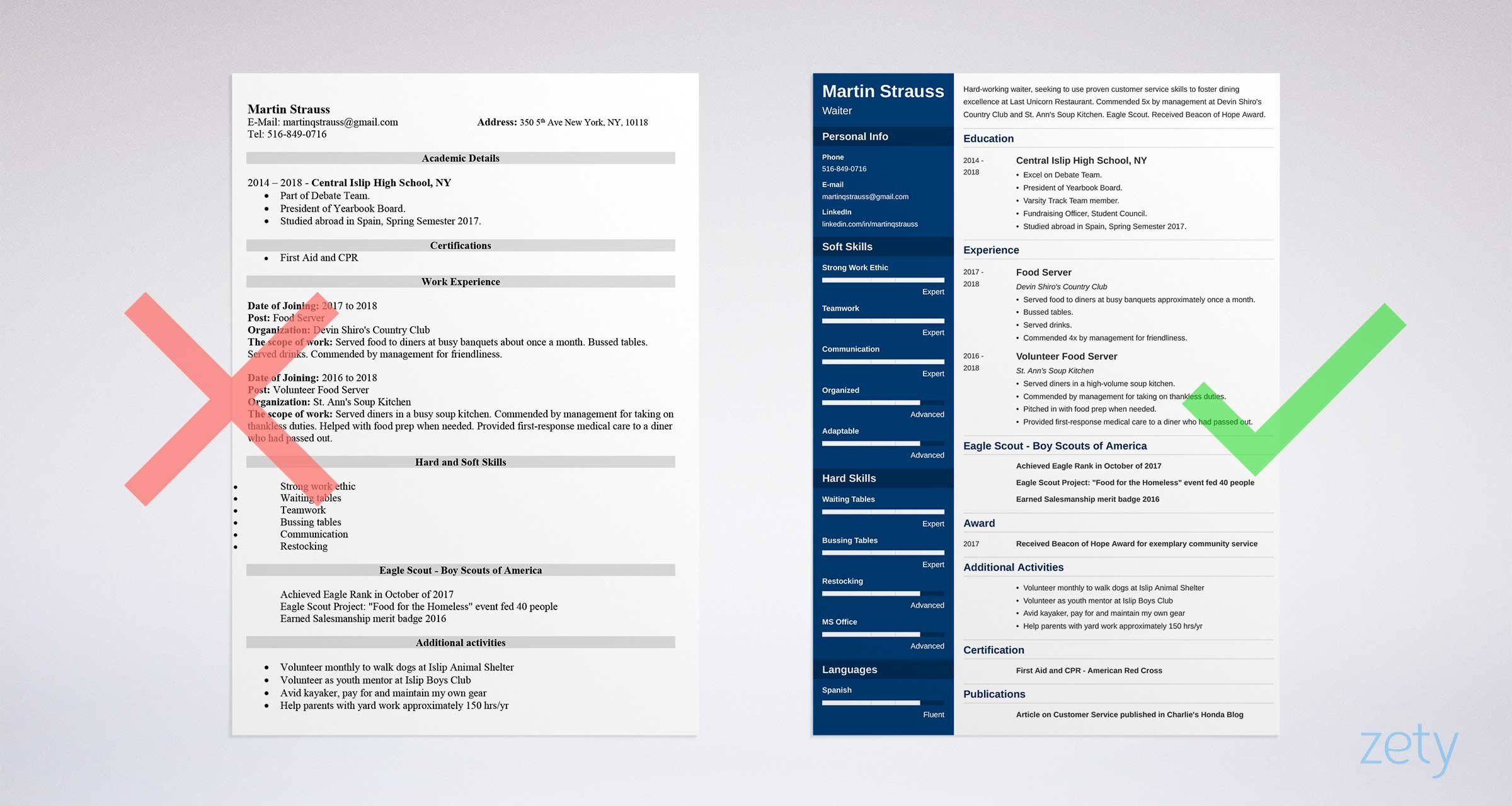 Fashion Blogger Resume Sample Resume Examples For Teens Templates Builder Writing Guide Tips