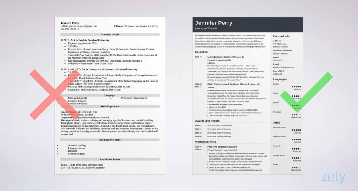 zety college resume