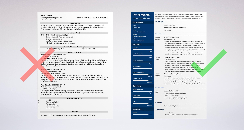 Security Guard Resume Amp Examples Of Job Descriptions