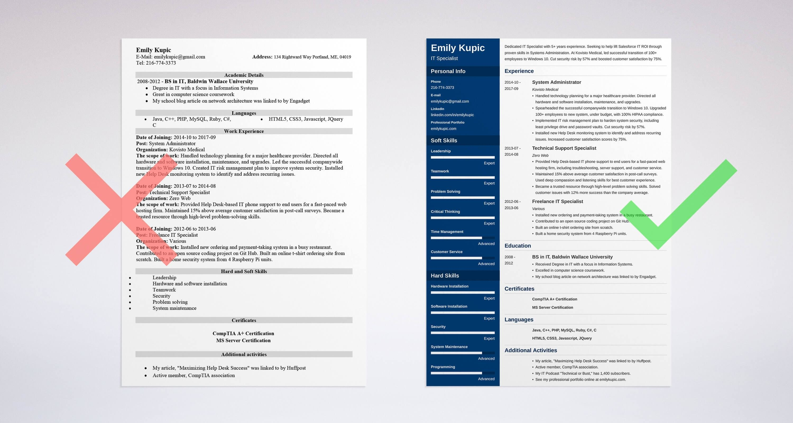 The Resume Place Complaints Technical Resume Sample And Complete Guide 20 Examples