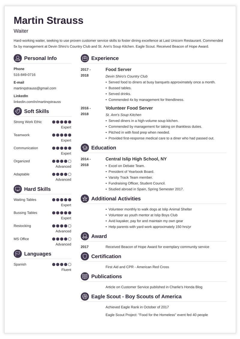 Resume Examples For Teens Templates Builder & Writing