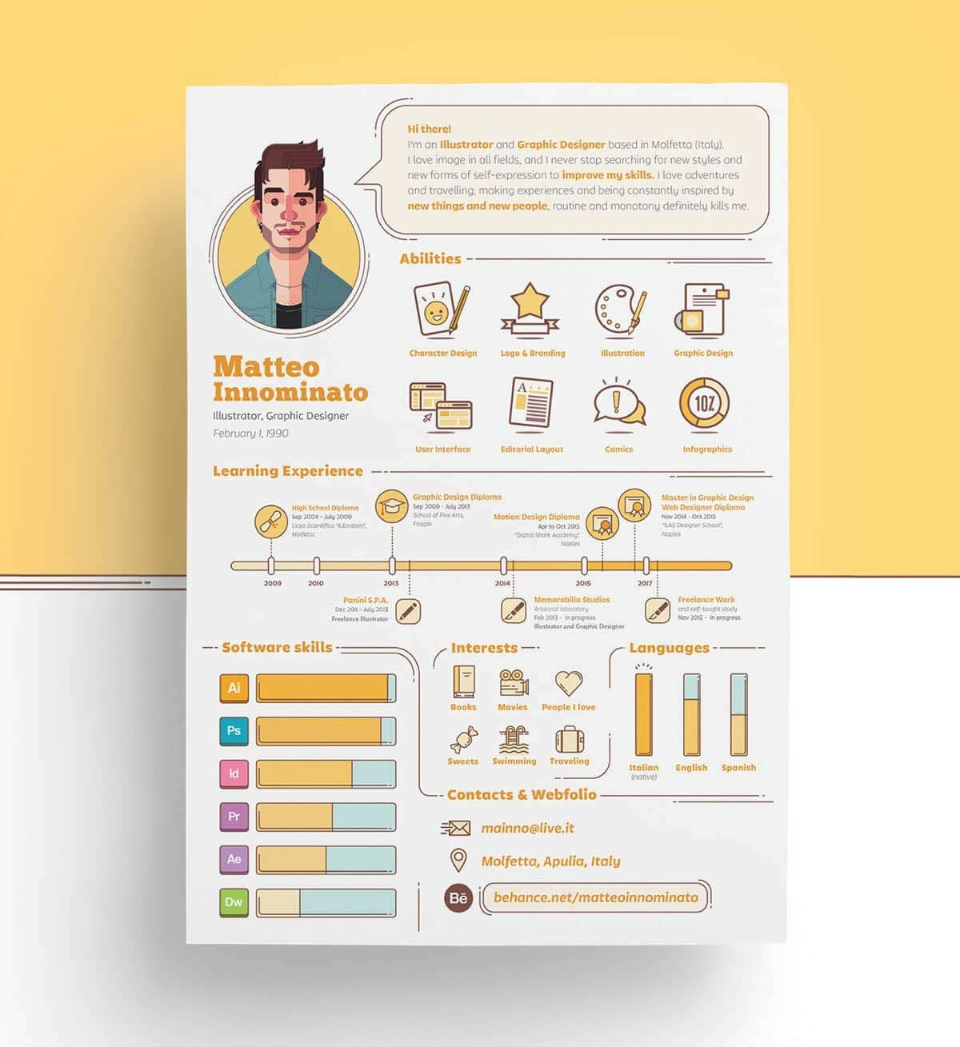 graphic design resume skills examples