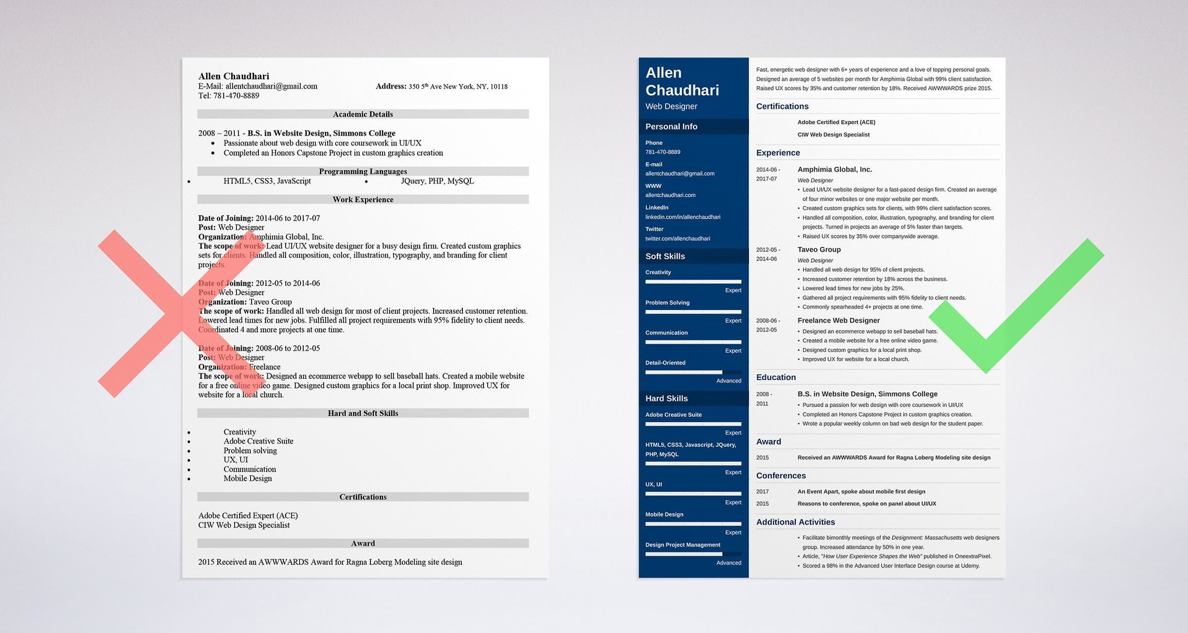 Web Developer Resume Example Web Designer Resume Sample And Complete Guide 4320 Examples
