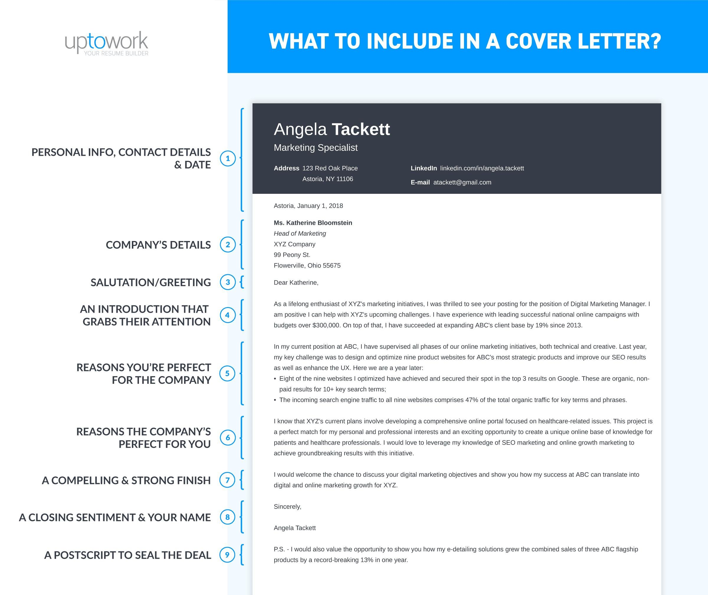what should my resume cover letter include
