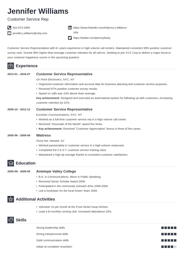 What to Put on a Resume: Good Things You Should Include