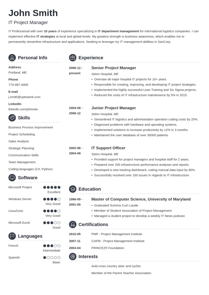 very good resume