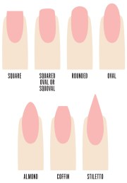 nail shape guide manicures