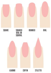 Nail Shape Guide for Manicures | InStyle.com