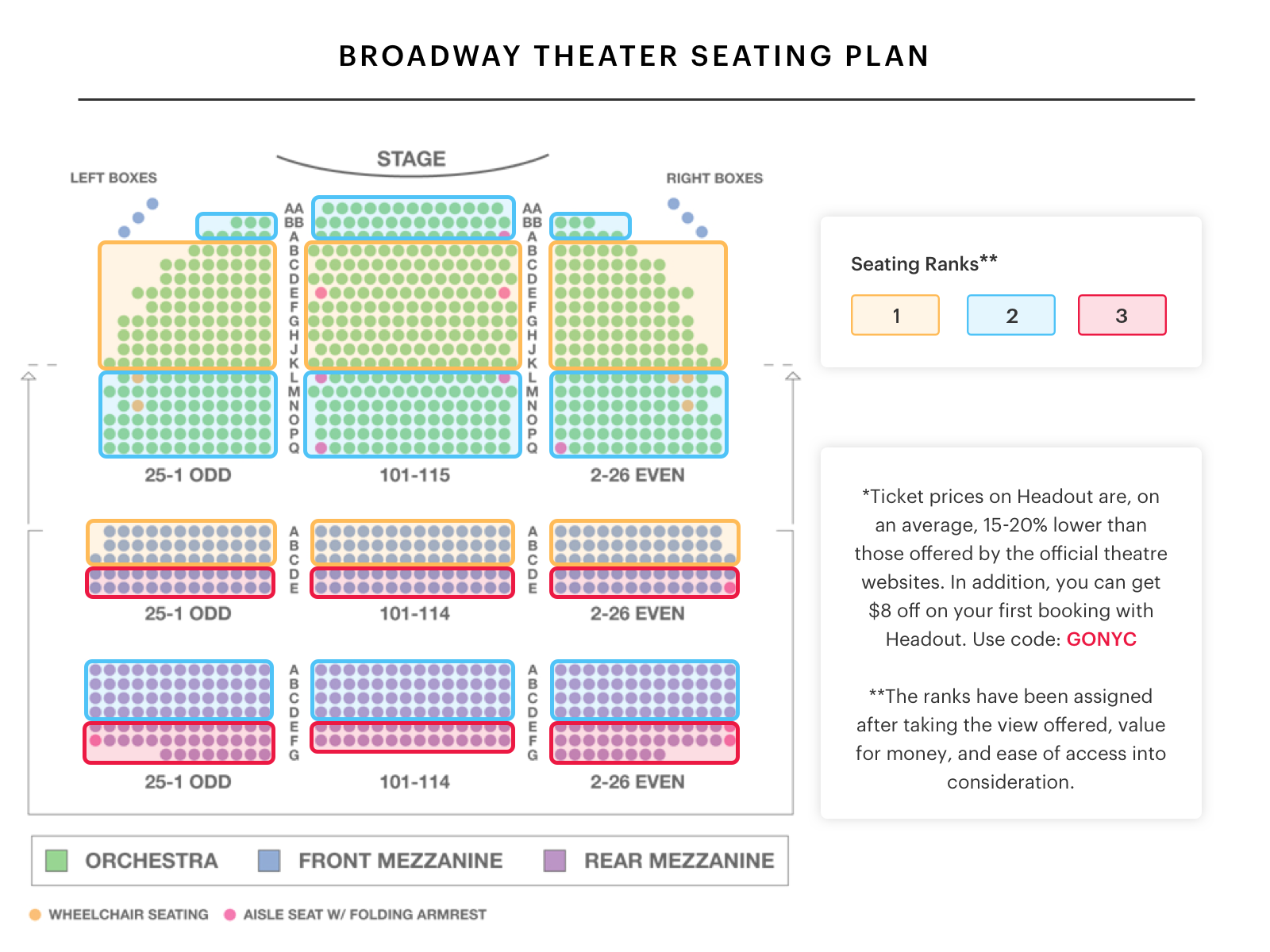 hight resolution of broadway theatre seating chart watch king kong on broadway car seat seat belt diagram broadway theatre