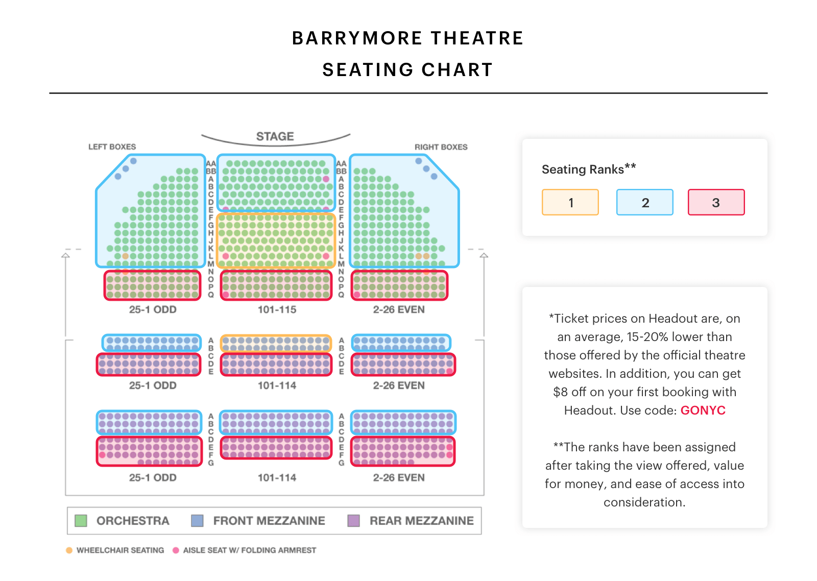 Ethel barrymore theatre seating chart also theater watch the band   visit on rh blog headout