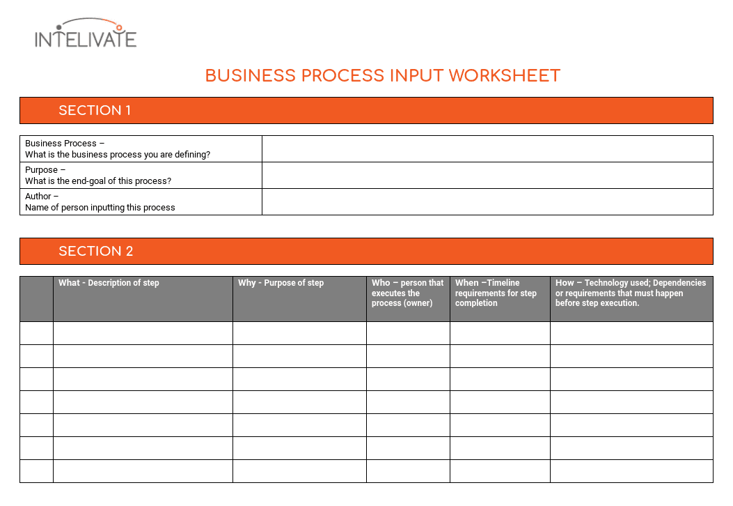 Process Documentation: Why It's Vital and How to Do It