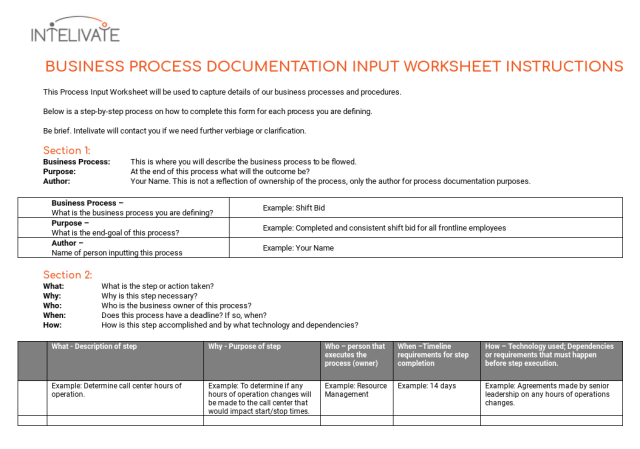 Business process documentation template free download flashek Images