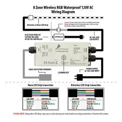 Led Strip Light Wiring Diagram Air Fuel Ratio Meter Receiver For 120v Ac 8 Zone Wireless Waterproof Rgb Controller