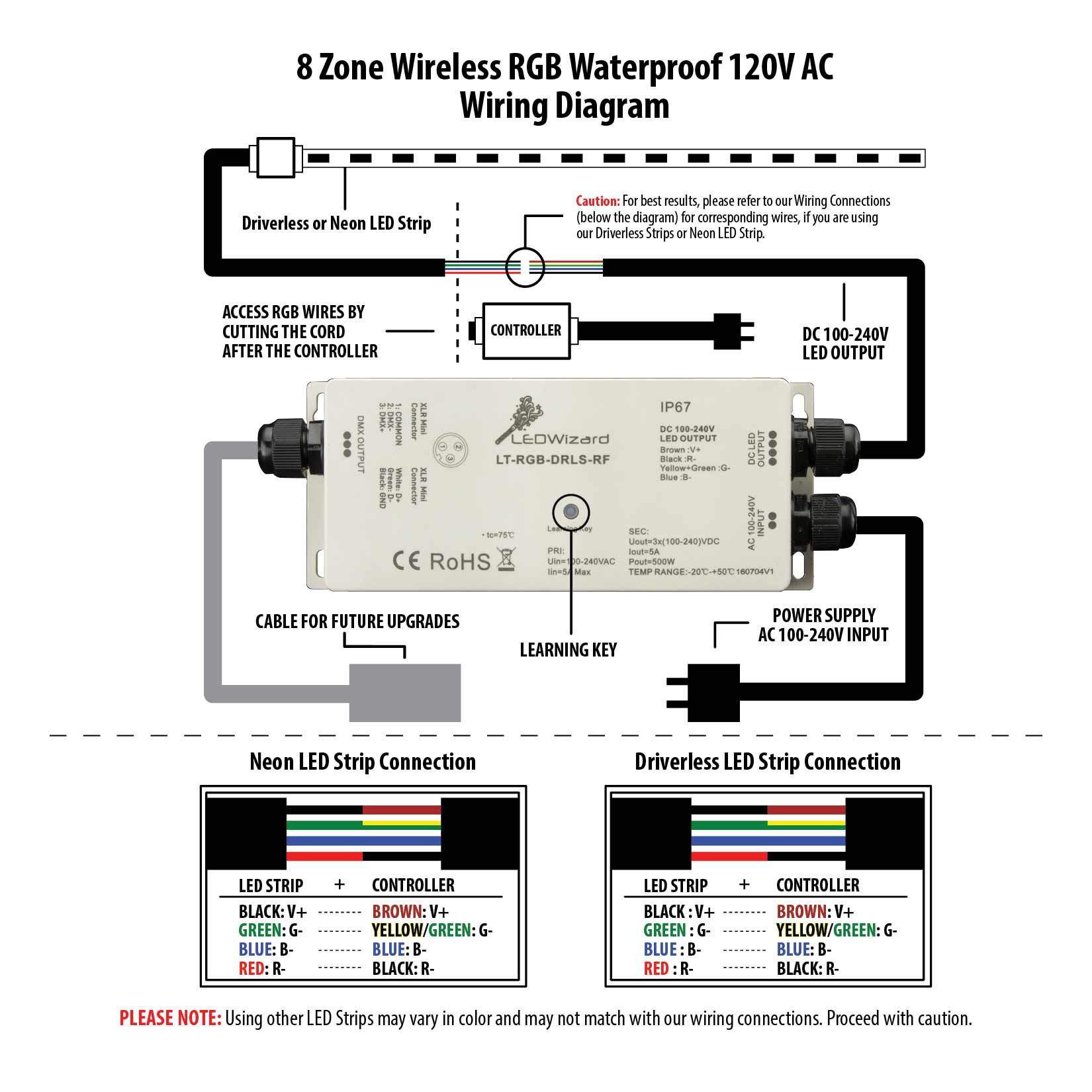 wiring diagram lights in parallel 1999 chevy silverado transfer case receiver for 120v ac 8 zone wireless waterproof rgb controller