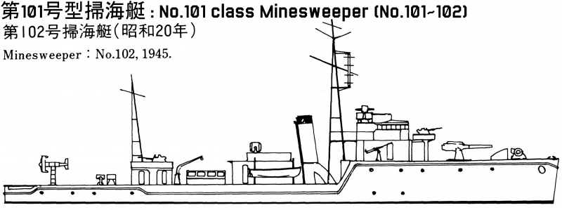 List of Japanese small ships during WW2 (Minesweepers