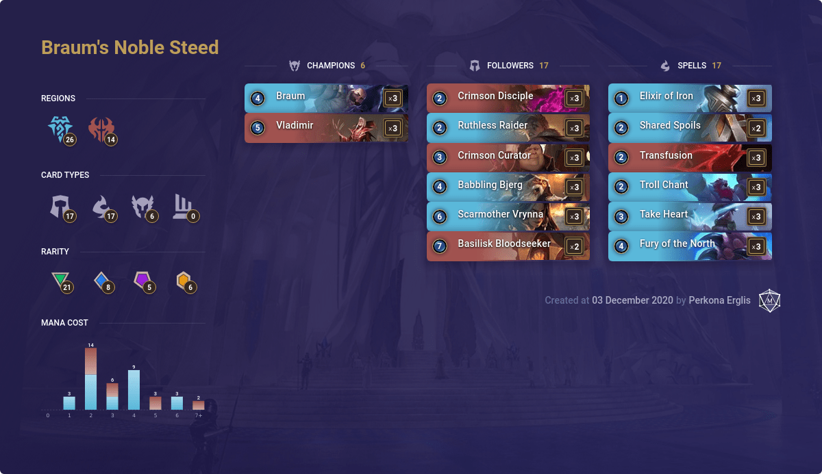 LoR Deck: Braum's Noble Steed