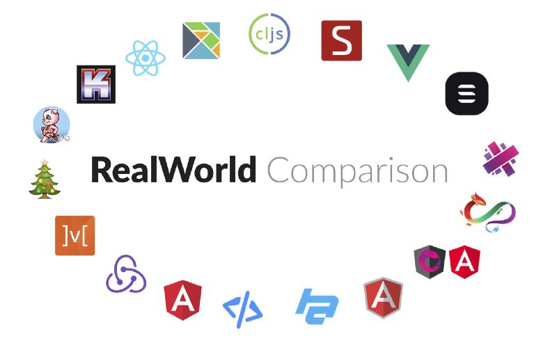 RealWorld Comparison