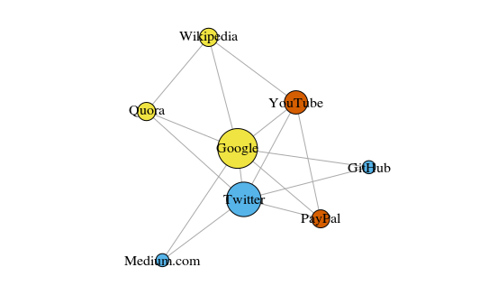 An introduction to clustering algorithms