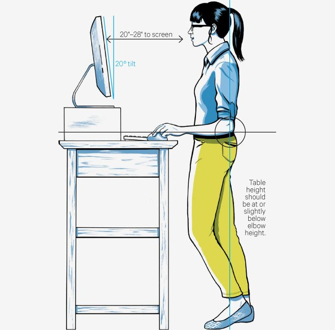 The True Benefits of a Standing Desk