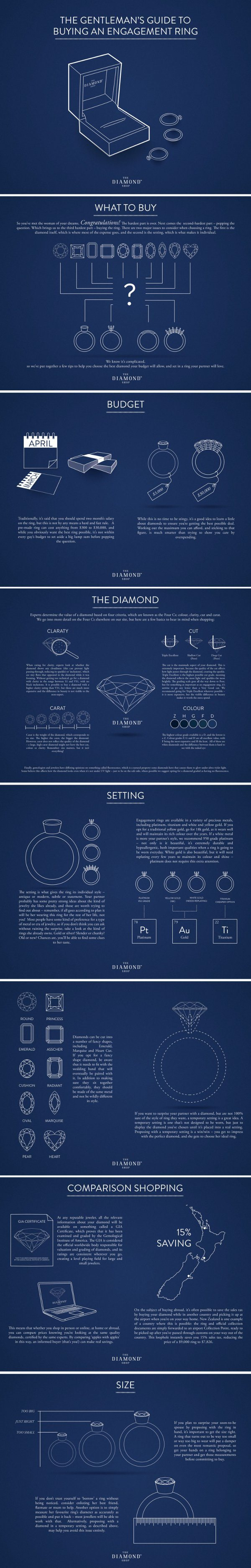 buying-engagement-ring